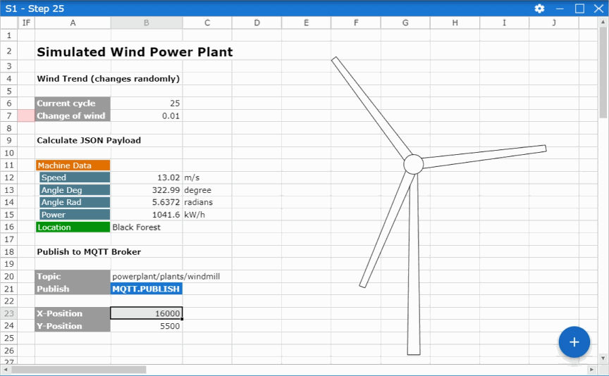 Screenshot of a simulated wind power plant on Streamsheets