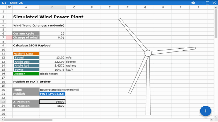 A Simulated Wind Power Plant as MQTT Publisher