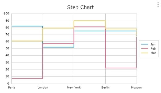 chart13
