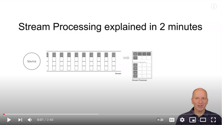 Stream Processing & Streamsheets explained in 2 minutes