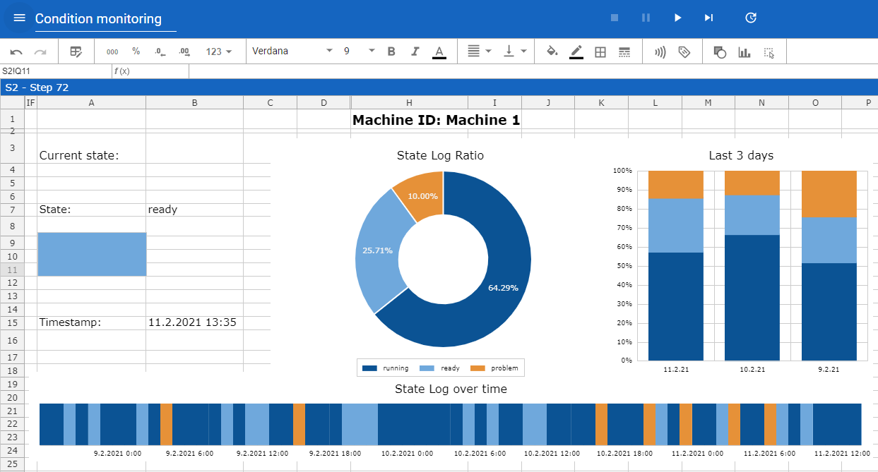 Visualize real-time data with Streamsheets dashboard