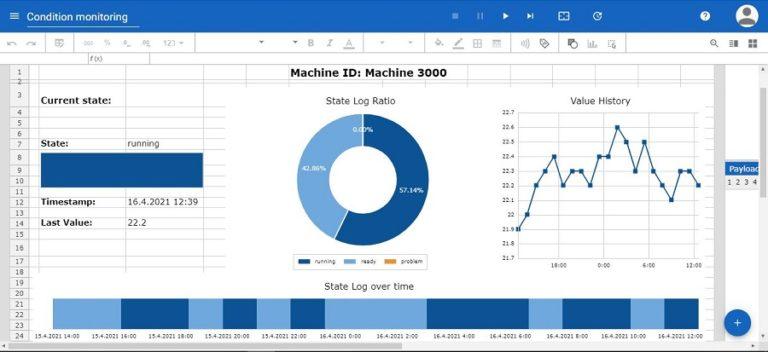 Screenshot of Streamsheets condition monitoring dashboard