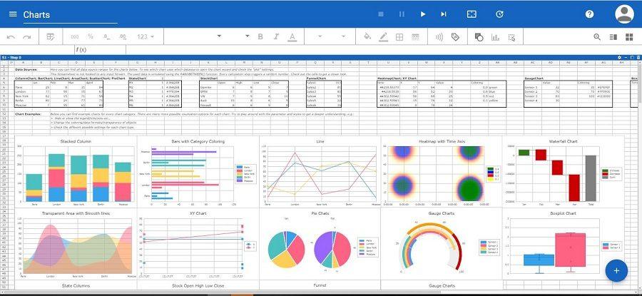 Screenshot of various charts in Streamsheets